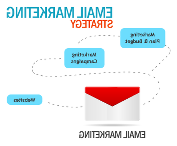 email marketing email format