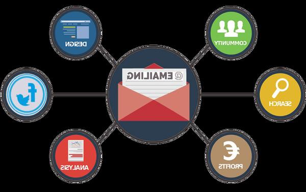 heatmaps email marketing