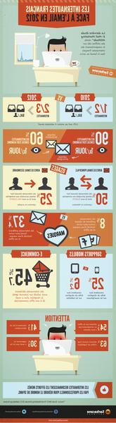 plainte email marketing